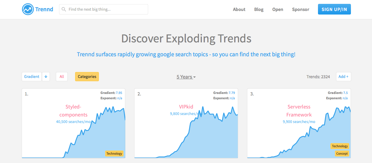 Trennd szolgáltatás - hasonló mint a Google Trends