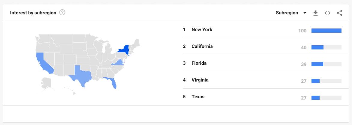 Geográfia –Google Trends-en belül